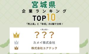 宮城県の企業ランキングTOP10